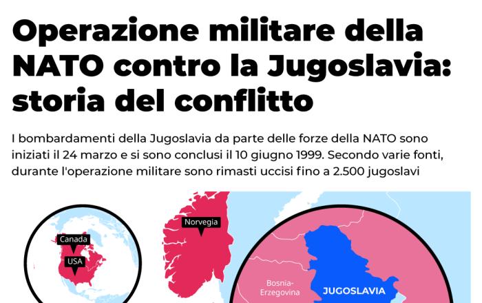 Operazione militare della NATO contro la Jugoslavia: storia del conflitto