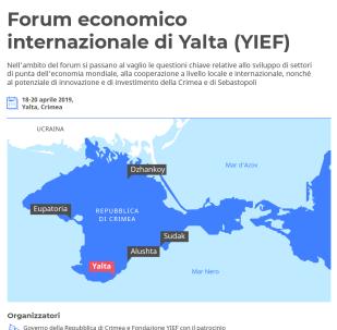 Forum economico internazionale di Yalta (YIEF)
