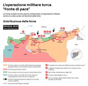 L'operazione militare turca Fonte di pace