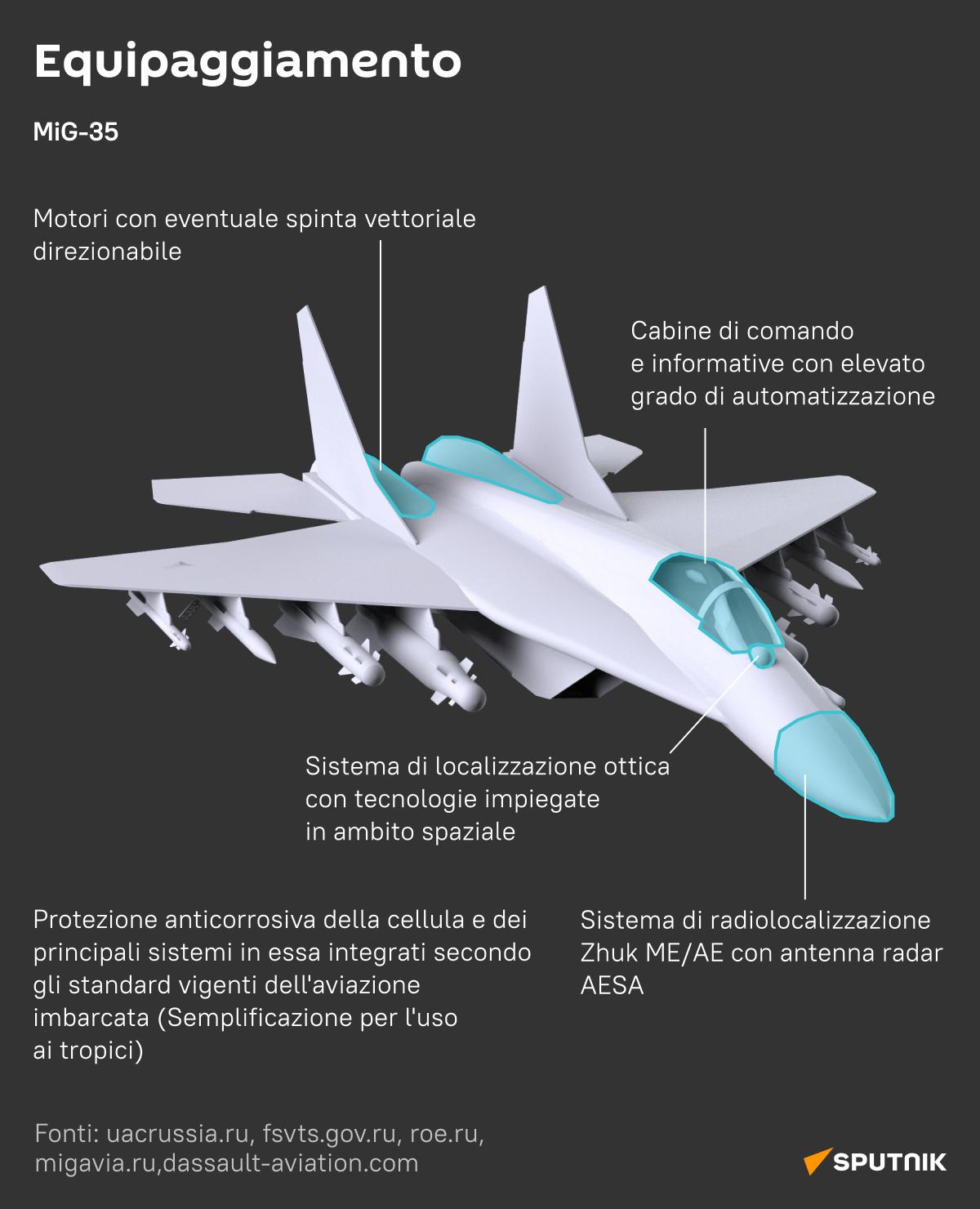 Il russo MiG-35 vs il francese Rafale 5 - Sputnik Italia