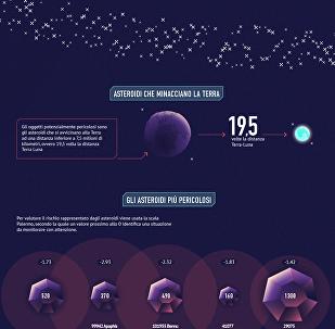 Gli asteroidi più pericolosi per la Terra