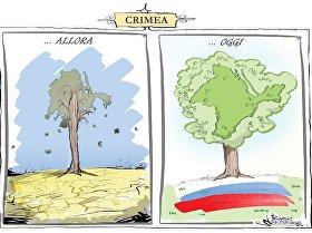 Crimea ucraina vs Crimea russa