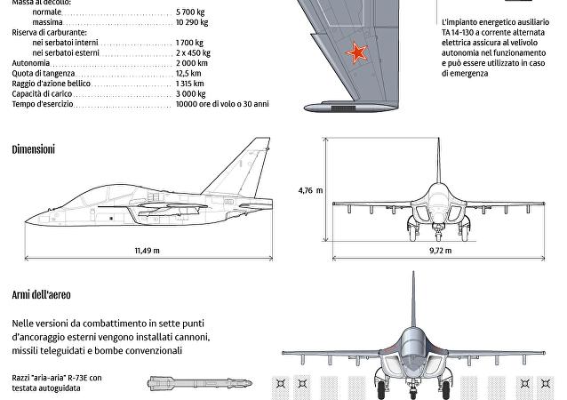 Aereo d'addestramento e combattimento Yak-130