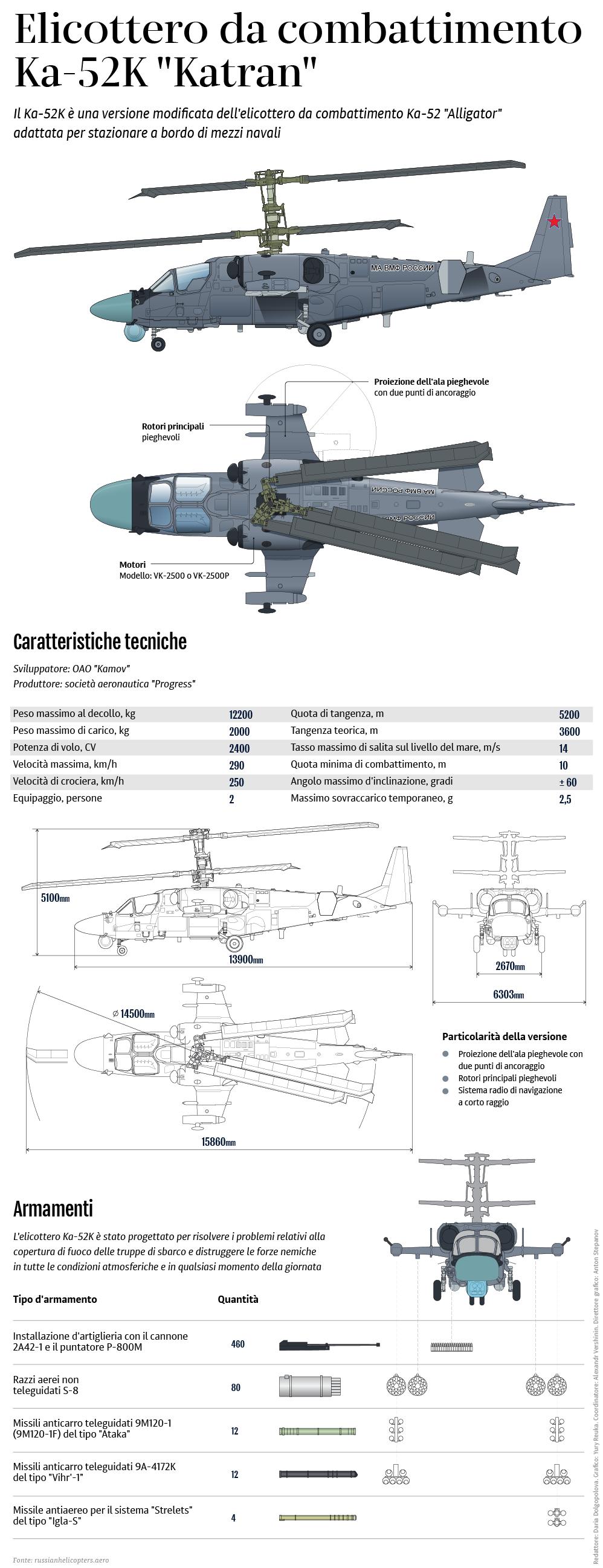 Elicottero da combattimento Ka-52K Katran - Sputnik Italia