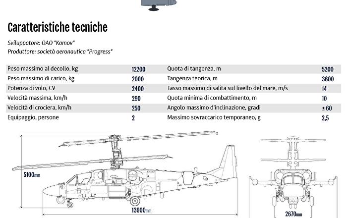 Elicottero da combattimento Ka-52K Katran