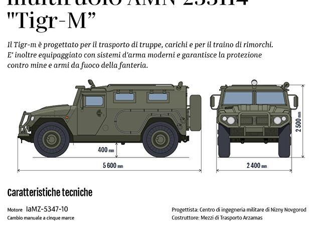"Veicolo blindato multiruolo AMN 233114 Tigr-M"""