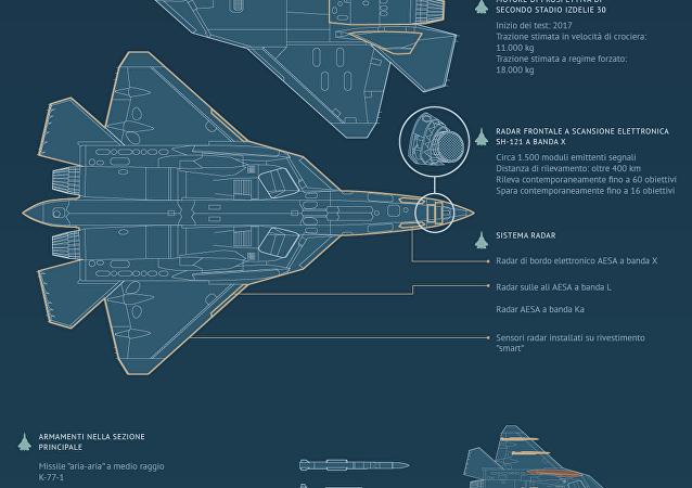 Sistema aereo di attacco frontale (PAK FA) T-50