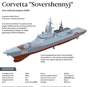 Corvetta Sovershennyj
