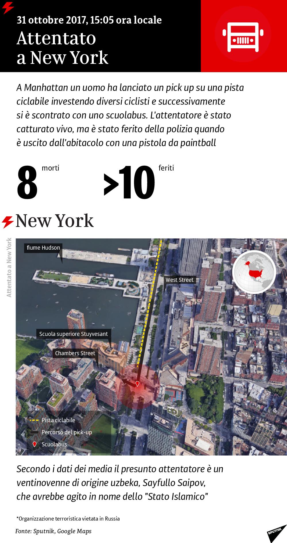 Attentato a New York, 31 ottobre 2017