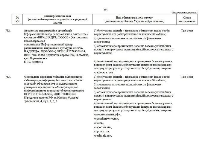 Ucraina blocca i siti della MIA Rossiya Segodnya e Sputnik