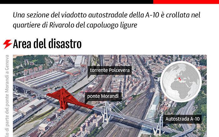 Crollo del ponte Morandi