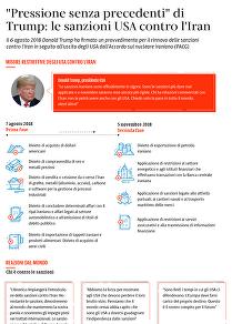 Pressione senza precedenti di Trump: le sanzioni USA contro l'Iran
