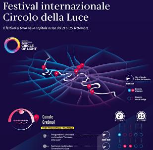 Festival internazionale Circolo della Luce