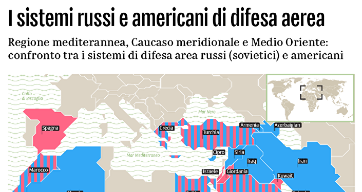 I sistemi russi e americani di difesa aerea