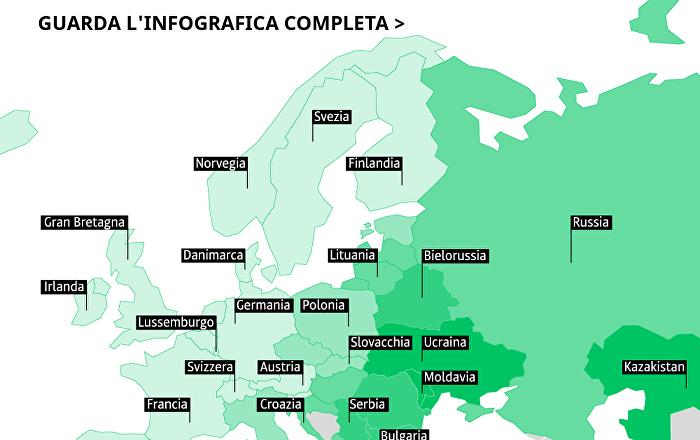 Classifica 2018 del Paesi europei per spese alimentari delle famiglie
