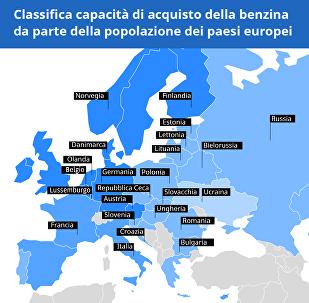 Classifica capacità di acquisto della benzina da parte della popolazione dei paesi europei