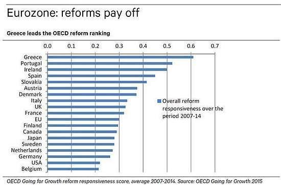 Riforme in Grecia