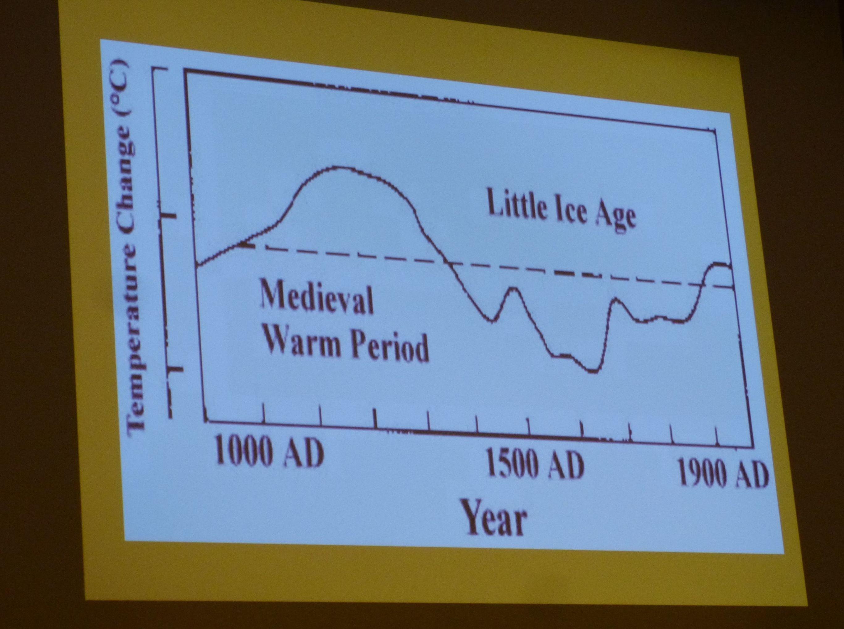 Oscillazioni del riscaldamento della terra nel passato